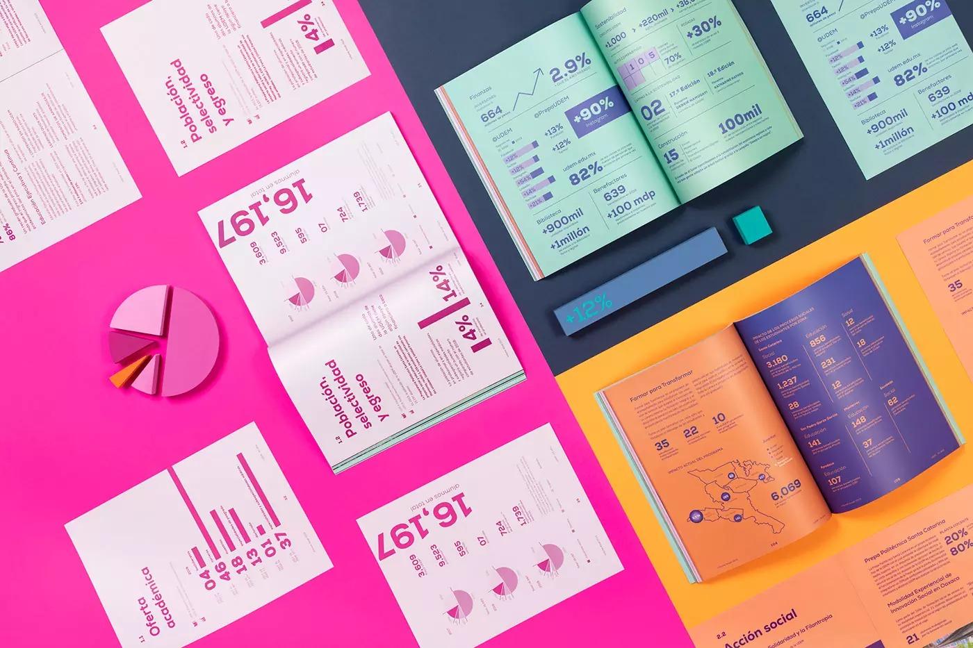 企業畫冊設計的6種封面形式