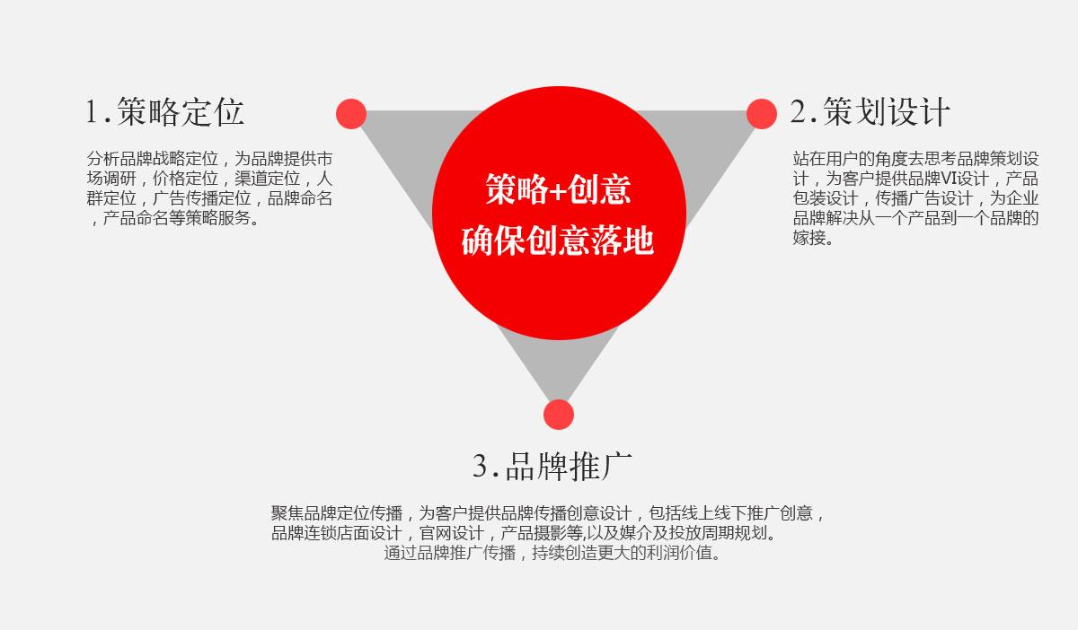 網絡活動推廣如何選擇設計策劃公司