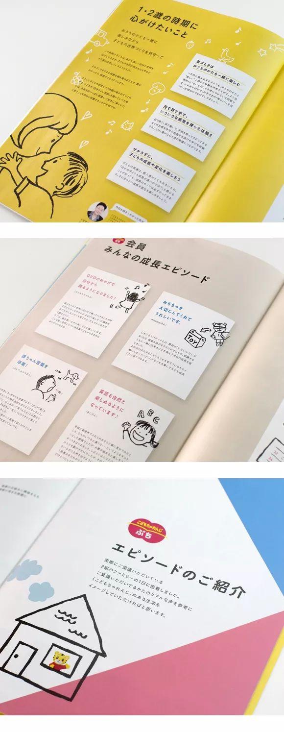 畫冊設計步驟有哪些
