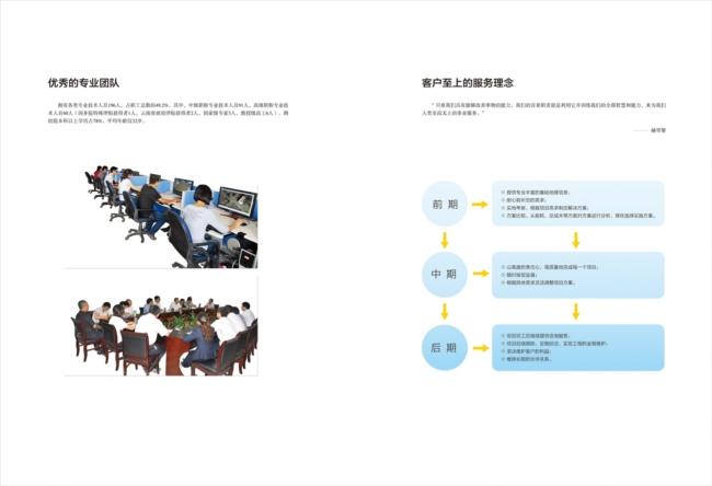 中国中材测绘院云南总队画册设计案例赏析